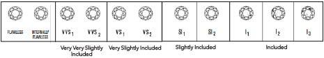 four-cs-clarity